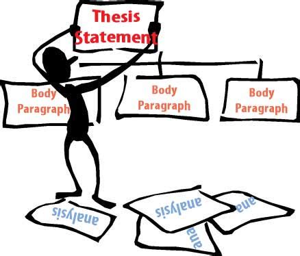 Ba thesis how to write